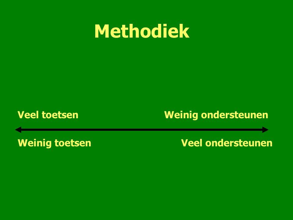 Methodiek Veel toetsenWeinig ondersteunen Weinig toetsen Veel ondersteunen