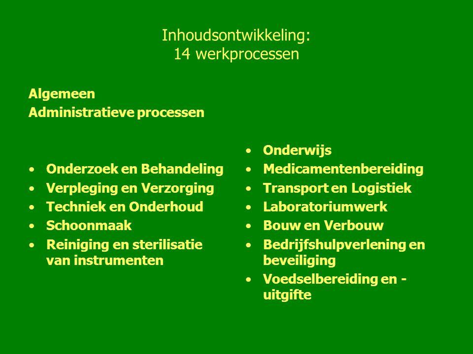 Inhoudsontwikkeling: 14 werkprocessen Algemeen Administratieve processen Onderzoek en Behandeling Verpleging en Verzorging Techniek en Onderhoud Schoo