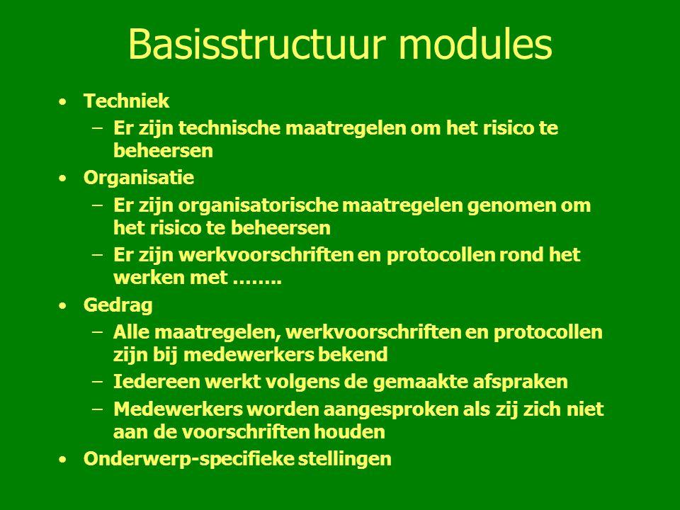 Basisstructuur modules Techniek –Er zijn technische maatregelen om het risico te beheersen Organisatie –Er zijn organisatorische maatregelen genomen o