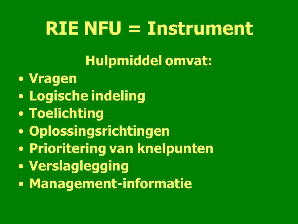 RIE NFU = Instrument Hulpmiddel omvat: Vragen Logische indeling Toelichting Oplossingsrichtingen Prioritering van knelpunten Verslaglegging Management