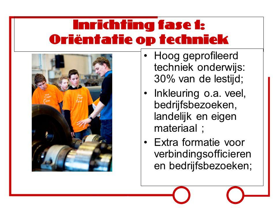 Inrichting fase 1: Oriëntatie op techniek Hoog geprofileerd techniek onderwijs: 30% van de lestijd; Inkleuring o.a. veel, bedrijfsbezoeken, landelijk
