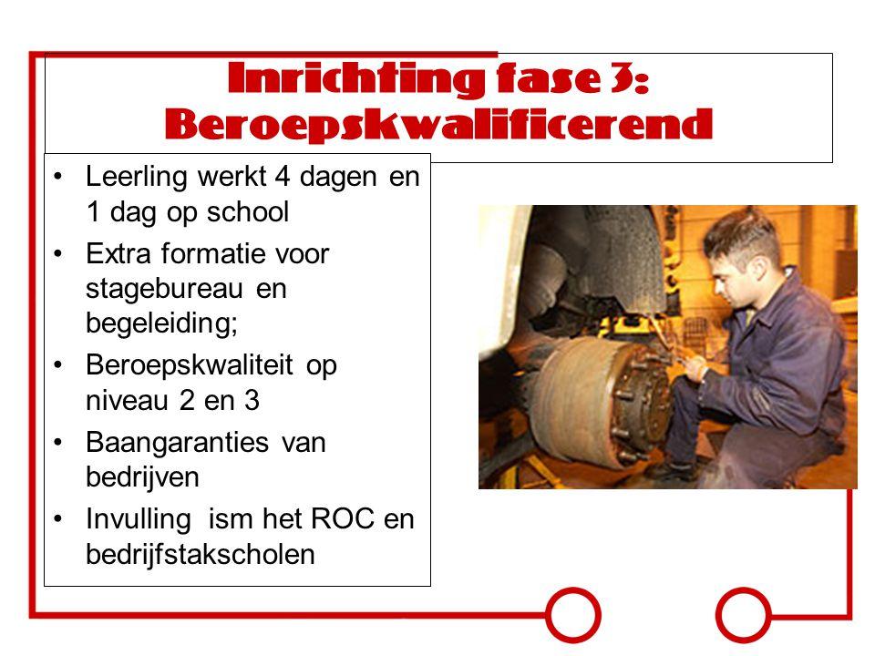 Inrichting fase 3: Beroepskwalificerend Leerling werkt 4 dagen en 1 dag op school Extra formatie voor stagebureau en begeleiding; Beroepskwaliteit op