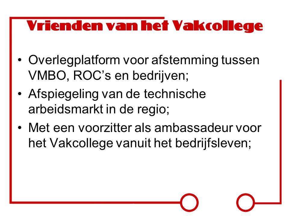 Vrienden van het Vakcollege Overlegplatform voor afstemming tussen VMBO, ROC's en bedrijven; Afspiegeling van de technische arbeidsmarkt in de regio;