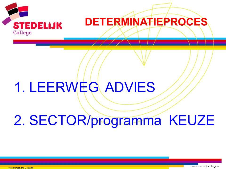 www.stedelijk-college.nl Voorlichtingsavond 2 e leerjaar 1. LEERWEG ADVIES 2. SECTOR/programma KEUZE DETERMINATIEPROCES