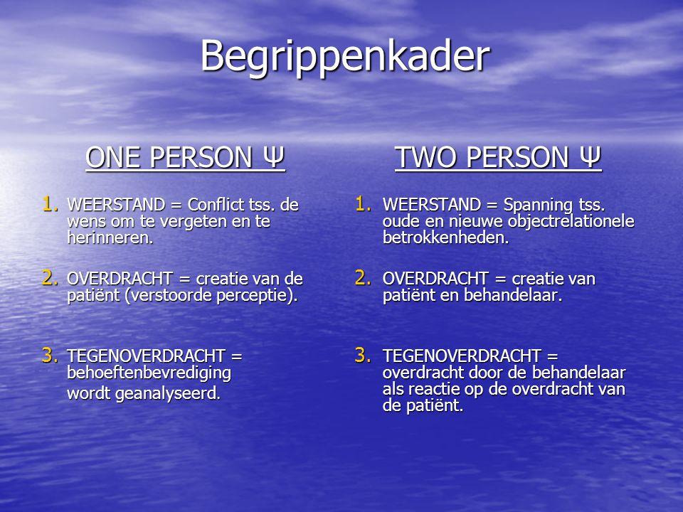 Begrippenkader ONE PERSON Ψ 1.WEERSTAND = Conflict tss.
