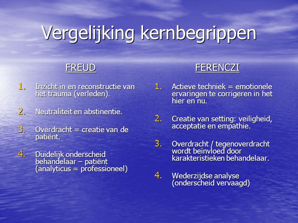 Vergelijking kernbegrippen FREUD 1.Inzicht in en reconstructie van het trauma (verleden).