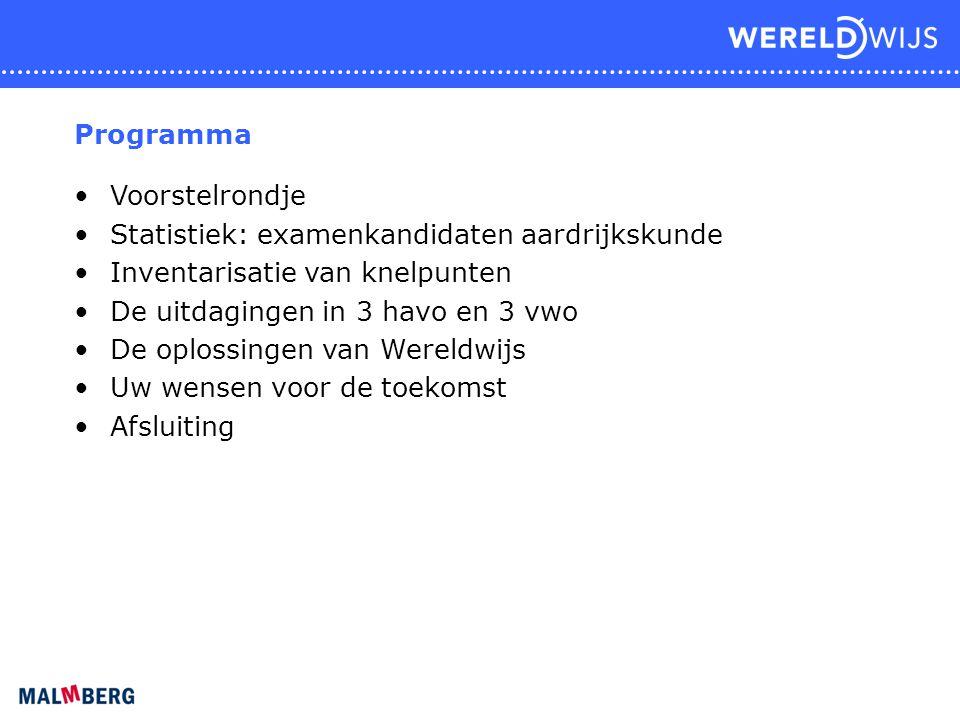 Programma Voorstelrondje Statistiek: examenkandidaten aardrijkskunde Inventarisatie van knelpunten De uitdagingen in 3 havo en 3 vwo De oplossingen va