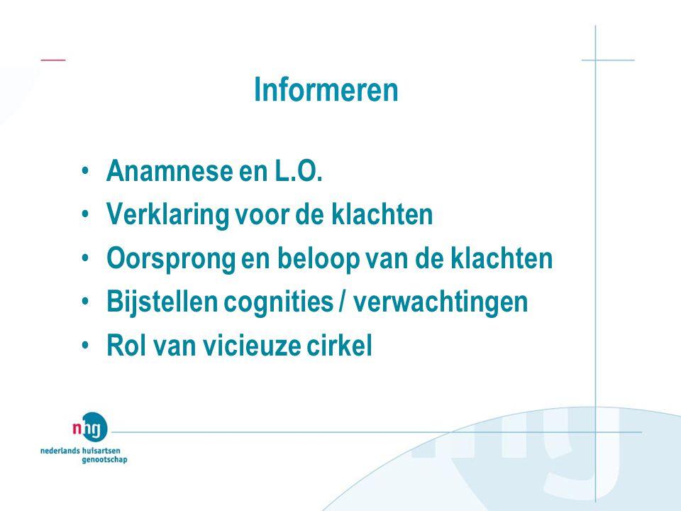 Informeren Anamnese en L.O. Verklaring voor de klachten Oorsprong en beloop van de klachten Bijstellen cognities / verwachtingen Rol van vicieuze cirk