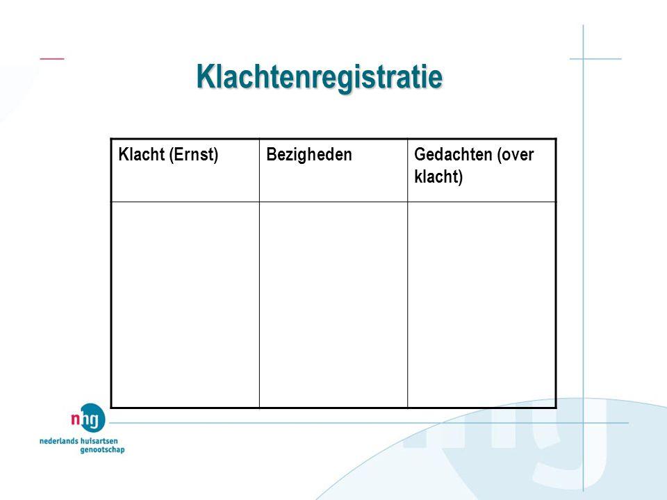 Klacht (Ernst)BezighedenGedachten (over klacht) Klachtenregistratie