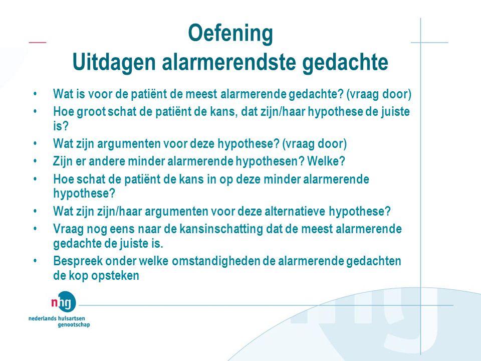 Oefening Uitdagen alarmerendste gedachte Wat is voor de patiënt de meest alarmerende gedachte? (vraag door) Hoe groot schat de patiënt de kans, dat zi