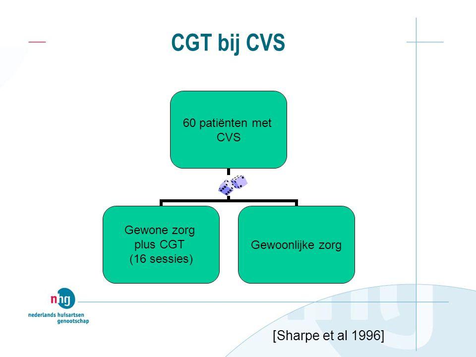 CGT bij CVS [Sharpe et al 1996]