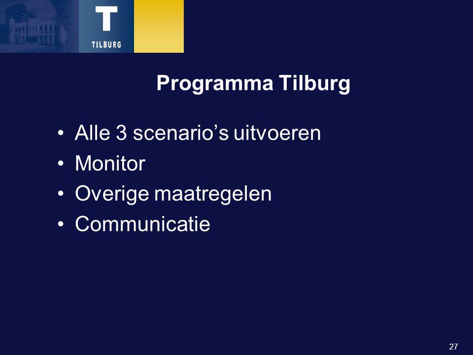 27 Programma Tilburg Alle 3 scenario's uitvoeren Monitor Overige maatregelen Communicatie