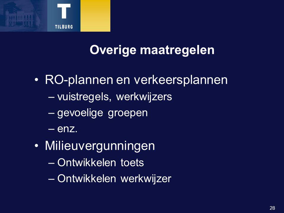 28 Overige maatregelen RO-plannen en verkeersplannen –vuistregels, werkwijzers –gevoelige groepen –enz.