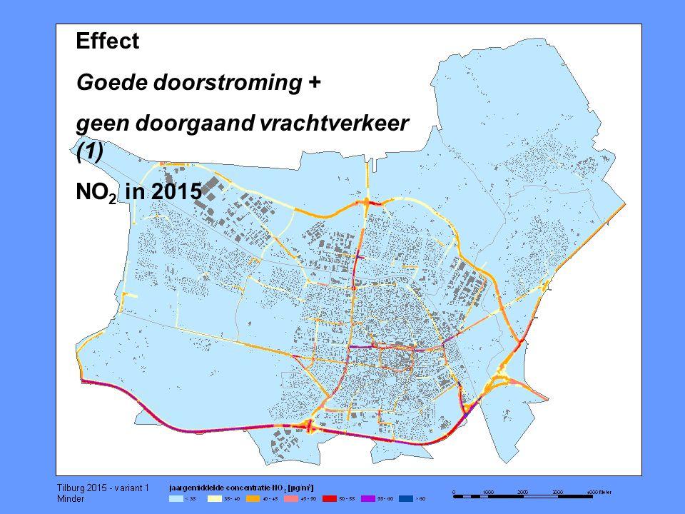 Effect Goede doorstroming + geen doorgaand vrachtverkeer (1) NO 2 in 2015
