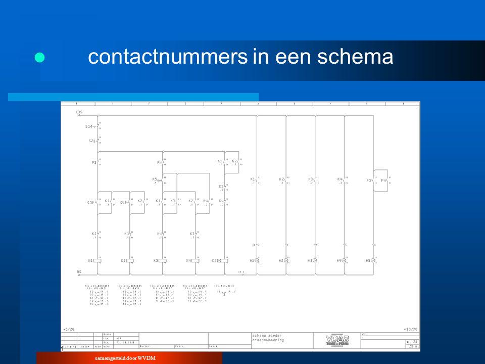samengesteld door WVDM contactnummers in een schema