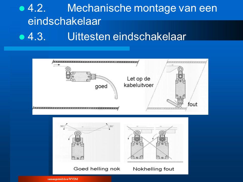 samengesteld door WVDM 4.2.Mechanische montage van een eindschakelaar 4.3.Uittesten eindschakelaar