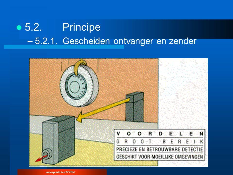 samengesteld door WVDM 5.2.Principe –5.2.1.Gescheiden ontvanger en zender