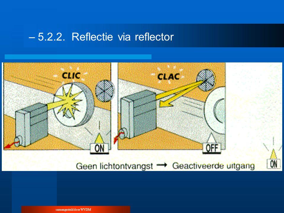 samengesteld door WVDM –5.2.2.Reflectie via reflector