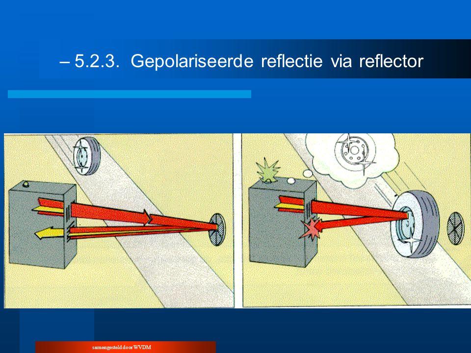 samengesteld door WVDM –5.2.3.Gepolariseerde reflectie via reflector