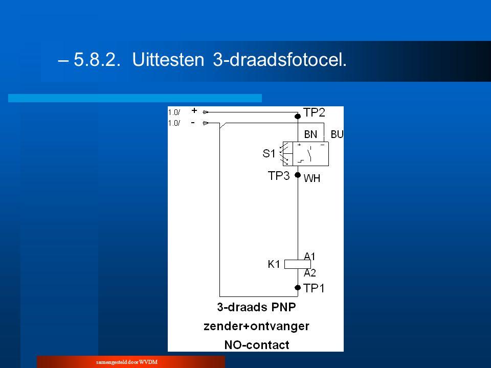 samengesteld door WVDM –5.8.2.Uittesten 3-draadsfotocel.
