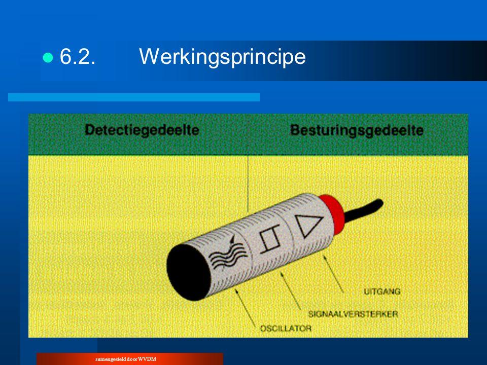 samengesteld door WVDM 6.2.Werkingsprincipe