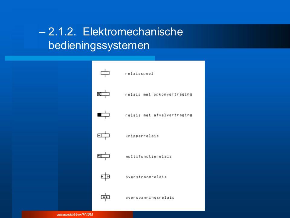 samengesteld door WVDM –2.1.2.Elektromechanische bedieningssystemen