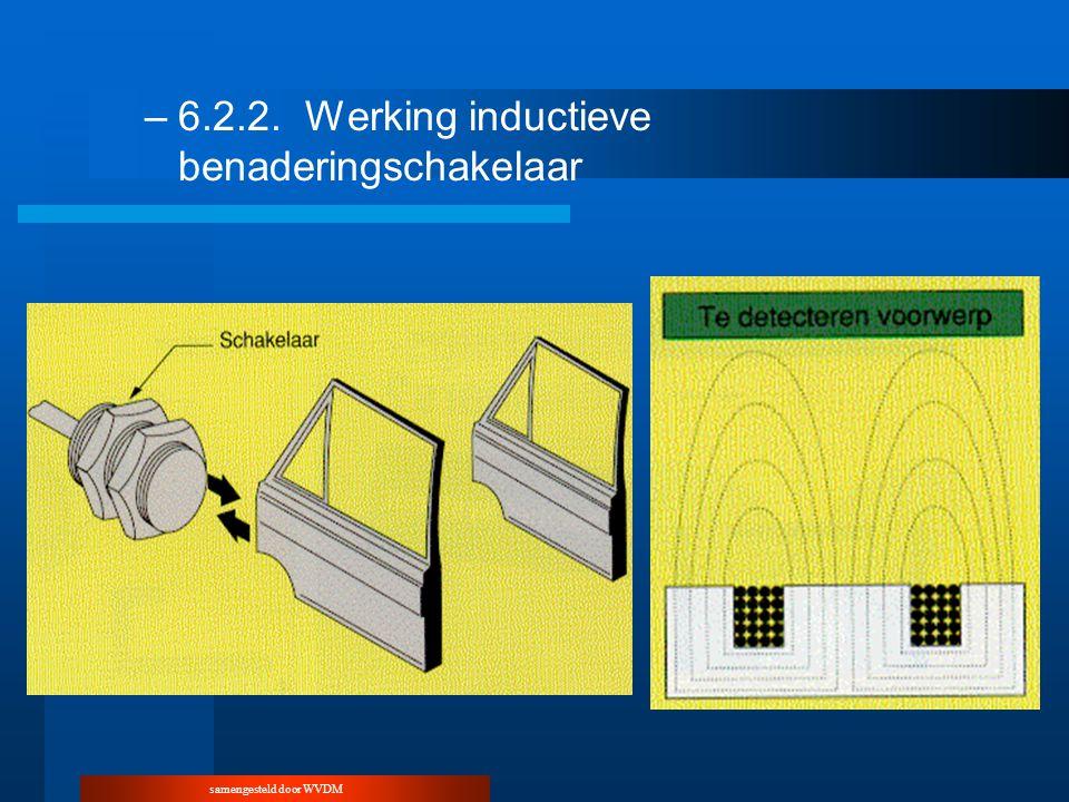 samengesteld door WVDM –6.2.2.Werking inductieve benaderingschakelaar