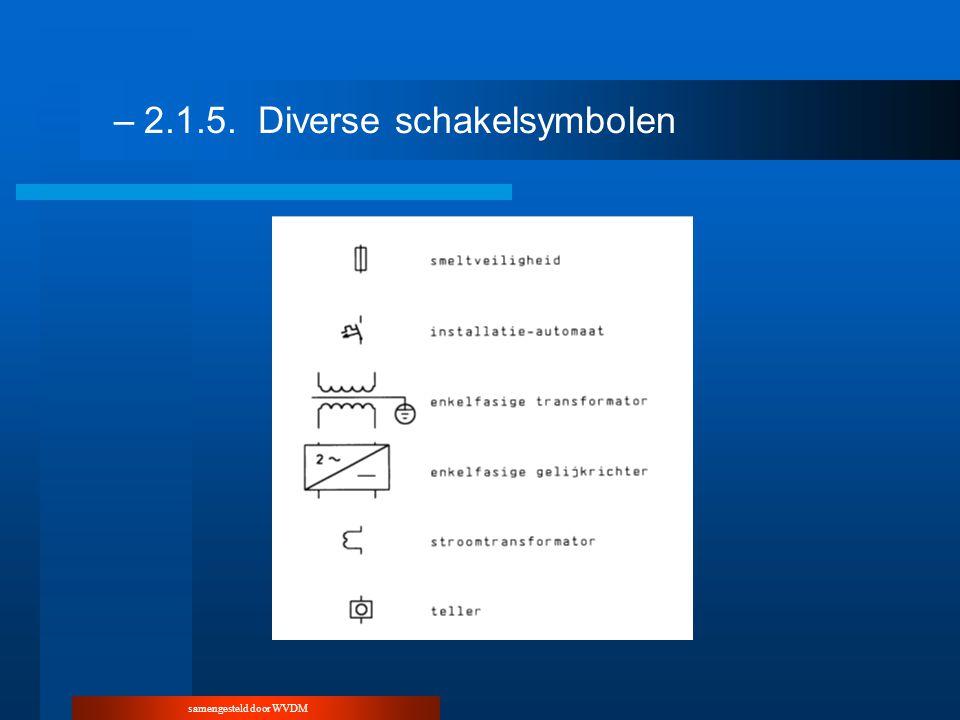 samengesteld door WVDM –8.1.1.Werking
