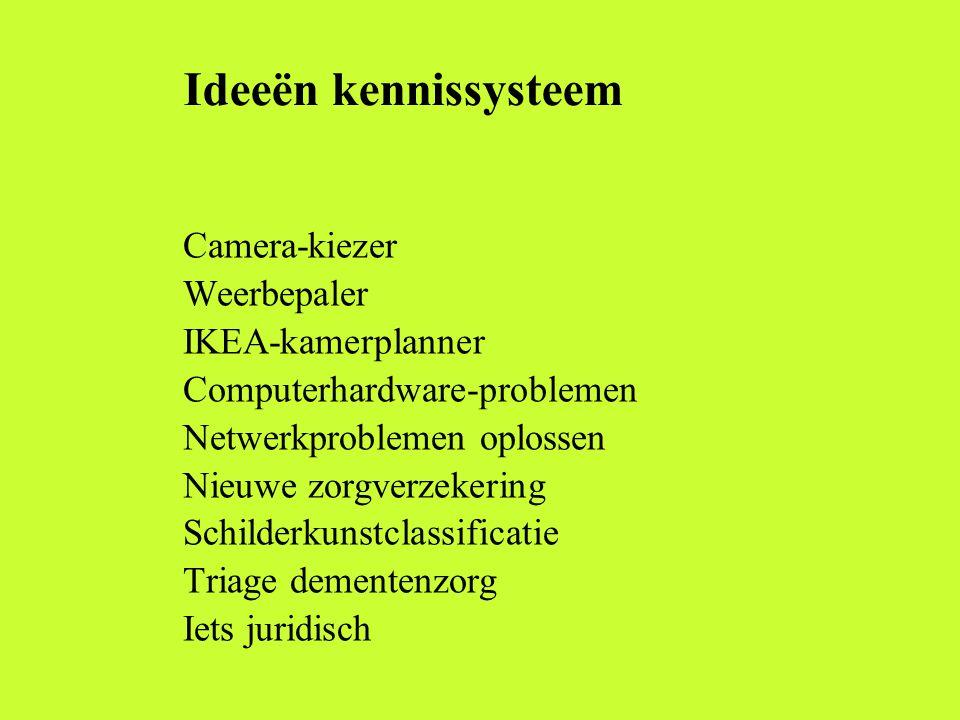 Ideeën kennissysteem Camera-kiezer Weerbepaler IKEA-kamerplanner Computerhardware-problemen Netwerkproblemen oplossen Nieuwe zorgverzekering Schilderk