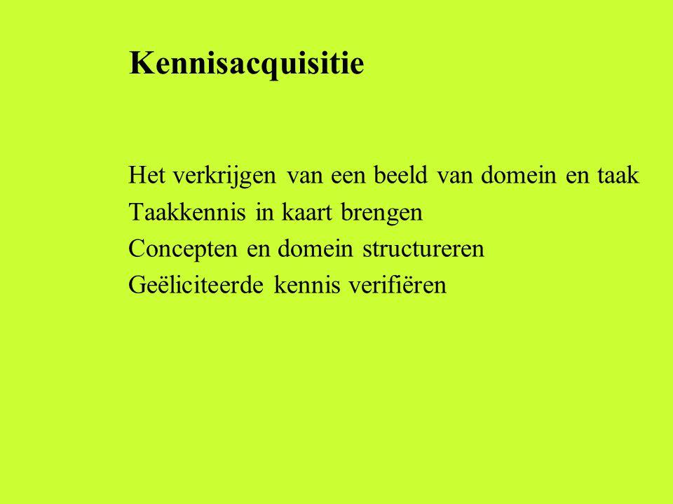 Kennisacquisitie Kenniselicitatie/kennisacquisitie = verkrijgen van kennis Problemen bij kennisacquisitie: Kennis is vaak complex en moeilijk kenbaar Kennis is niet eenvormig Kennis uit boeken Heuristische kennis Vaardigheden De experts en andere kennisbronnen zijn niet eenvormig