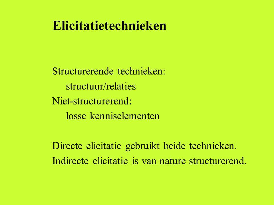 Elicitatietechnieken Structurerende technieken: structuur/relaties Niet-structurerend: losse kenniselementen Directe elicitatie gebruikt beide technie