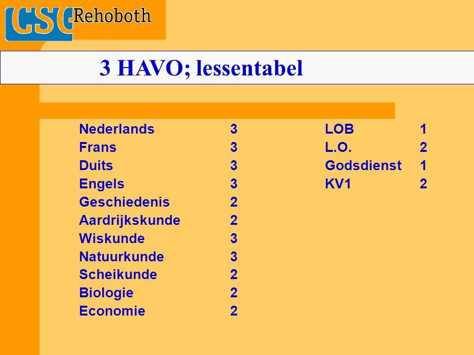Nederlands3LOB1 Frans3L.O.2 Duits3Godsdienst1 Engels3KV12 Geschiedenis2 Aardrijkskunde2 Wiskunde3 Natuurkunde3 Scheikunde2 Biologie2 Economie2 3 HAVO; lessentabel