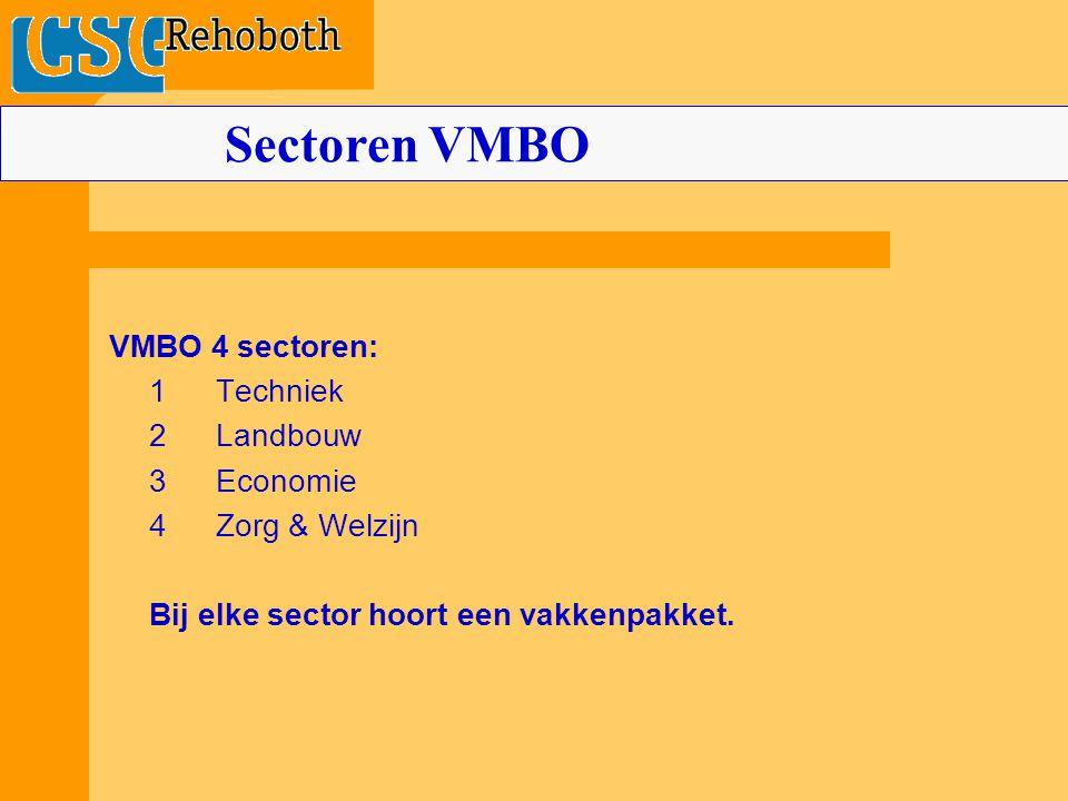 VMBO 4 sectoren: 1Techniek 2 Landbouw 3Economie 4Zorg & Welzijn Bij elke sector hoort een vakkenpakket.
