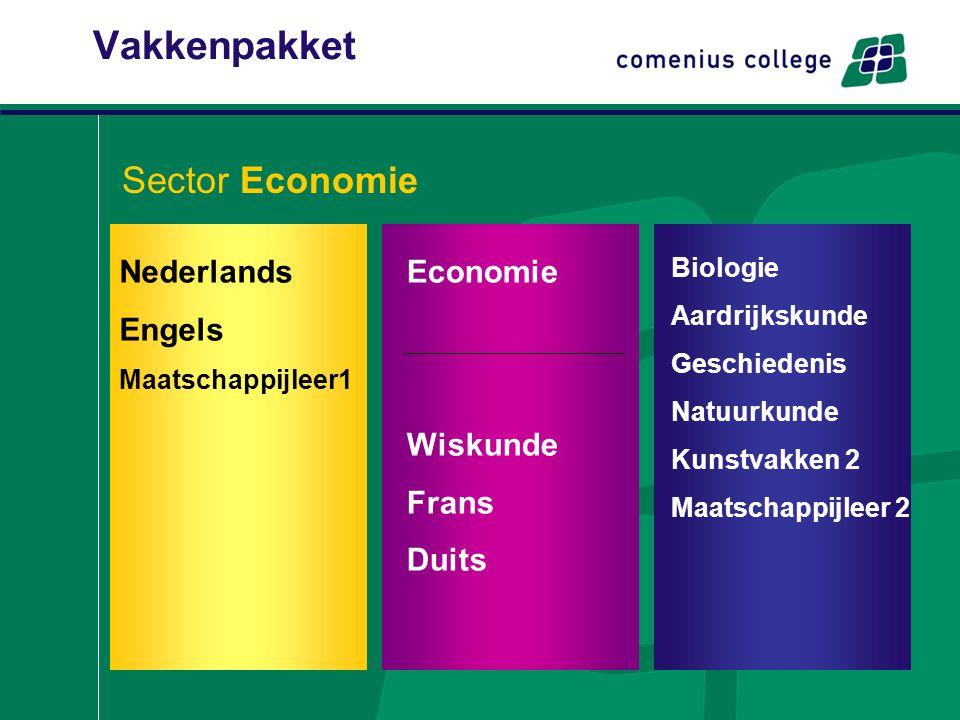 Vakkenpakket Sector Economie Nederlands Engels Maatschappijleer1 Biologie Aardrijkskunde Geschiedenis Natuurkunde Kunstvakken 2 Maatschappijleer 2 Eco
