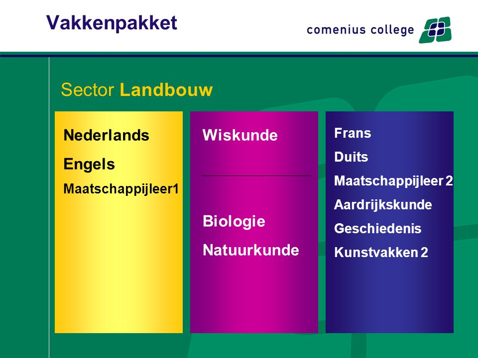 Vakkenpakket Sector Landbouw Nederlands Engels Maatschappijleer1 Frans Duits Maatschappijleer 2 Aardrijkskunde Geschiedenis Kunstvakken 2 Wiskunde Bio