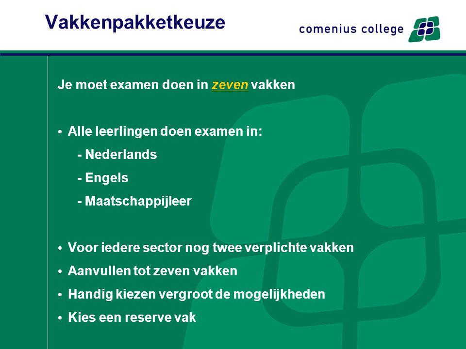 Vakkenpakketkeuze Je moet examen doen in zeven vakken Alle leerlingen doen examen in: - Nederlands - Engels - Maatschappijleer Voor iedere sector nog