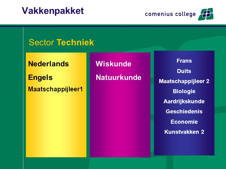 Vakkenpakket Sector Techniek Nederlands Engels Maatschappijleer1 Wiskunde Natuurkunde Frans Duits Maatschappijleer 2 Biologie Aardrijkskunde Geschiede