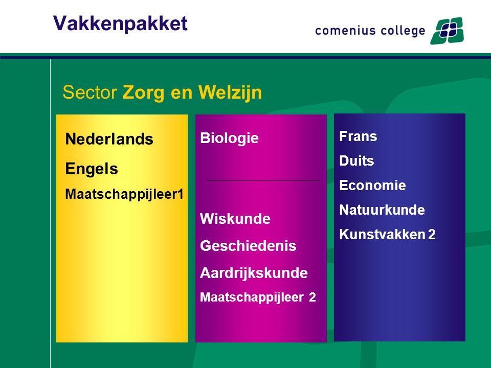 Vakkenpakket Sector Zorg en Welzijn Nederlands Engels Maatschappijleer1 Frans Duits Economie Natuurkunde Kunstvakken 2 Biologie Wiskunde Geschiedenis