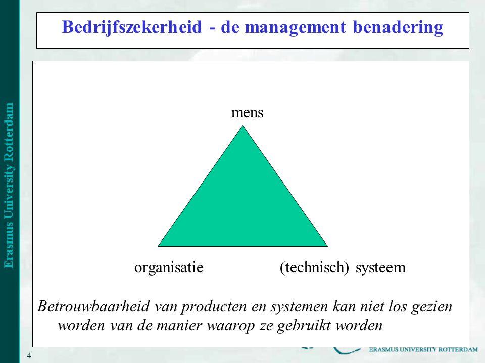 4 Bedrijfszekerheid - de management benadering mens organisatie(technisch) systeem Betrouwbaarheid van producten en systemen kan niet los gezien worden van de manier waarop ze gebruikt worden