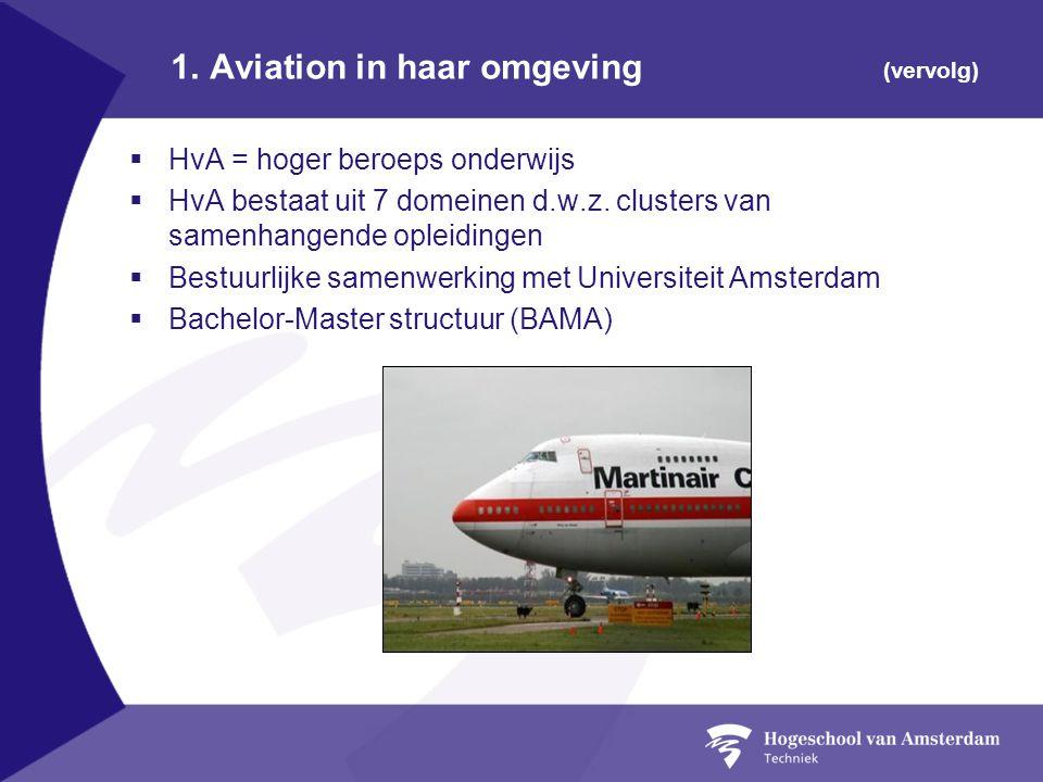 1. Aviation in haar omgeving (vervolg)  HvA = hoger beroeps onderwijs  HvA bestaat uit 7 domeinen d.w.z. clusters van samenhangende opleidingen  Be