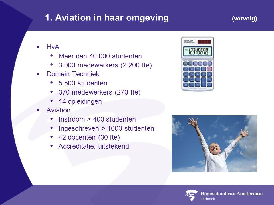 1. Aviation in haar omgeving (vervolg)  HvA Meer dan 40.000 studenten 3.000 medewerkers (2.200 fte)  Domein Techniek 5.500 studenten 370 medewerkers