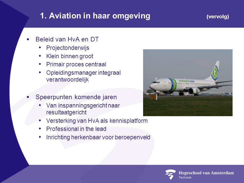 1. Aviation in haar omgeving (vervolg)  Beleid van HvA en DT Projectonderwijs Klein binnen groot Primair proces centraal Opleidingsmanager integraal