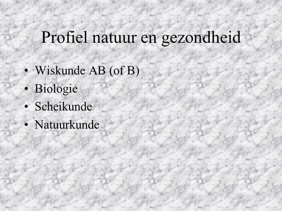 Profiel natuur en techniek Wiskunde B Natuurkunde Scheikunde