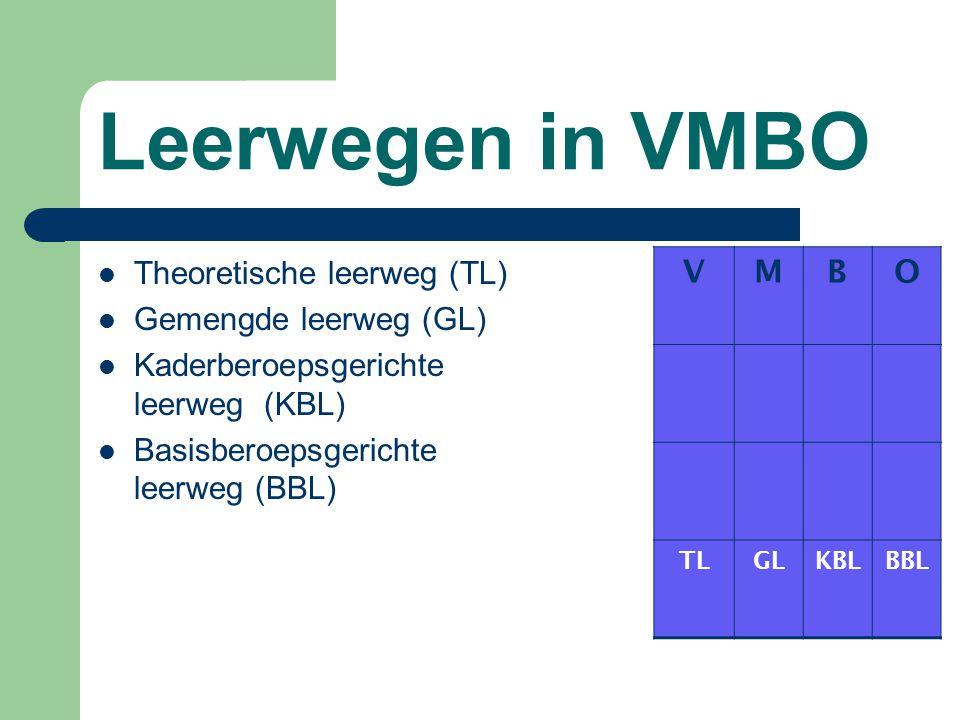 Leerwegen in VMBO Theoretische leerweg (TL) Gemengde leerweg (GL) Kaderberoepsgerichte leerweg (KBL) Basisberoepsgerichte leerweg (BBL) VMBO TLGLKBLBBL
