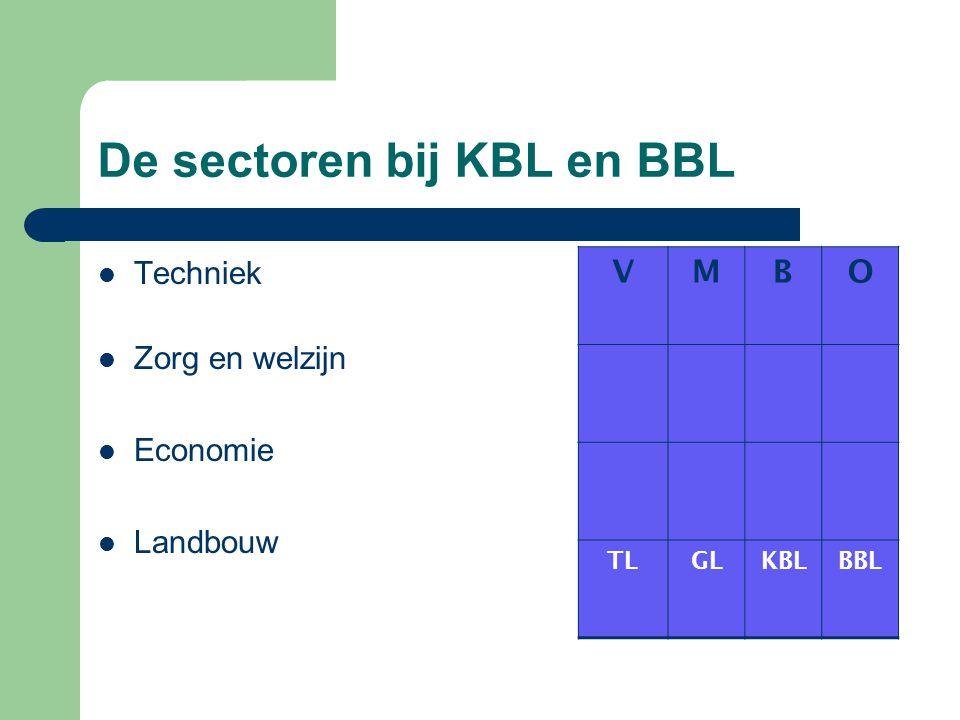 De sectoren bij KBL en BBL Techniek Zorg en welzijn Economie Landbouw VMBO TLGLKBLBBL