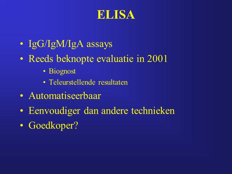 ELISA IgG/IgM/IgA assays Reeds beknopte evaluatie in 2001 Biognost Teleurstellende resultaten Automatiseerbaar Eenvoudiger dan andere technieken Goedk