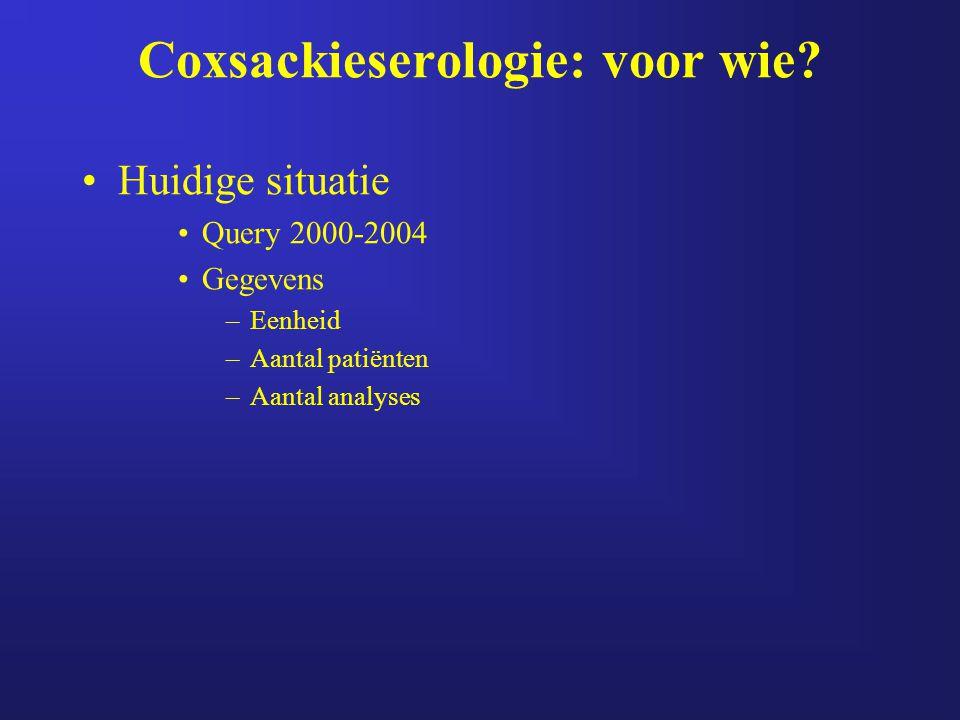 Coxsackieserologie: voor wie? Huidige situatie Query 2000-2004 Gegevens –Eenheid –Aantal patiënten –Aantal analyses