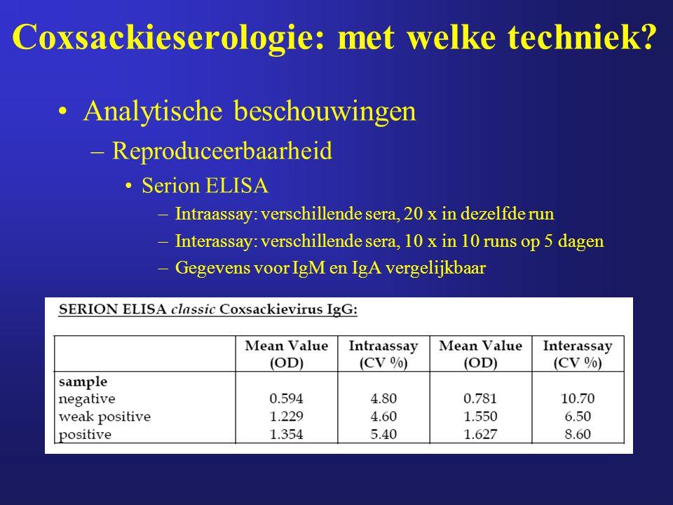 Coxsackieserologie: met welke techniek? Analytische beschouwingen –Reproduceerbaarheid Serion ELISA –Intraassay: verschillende sera, 20 x in dezelfde