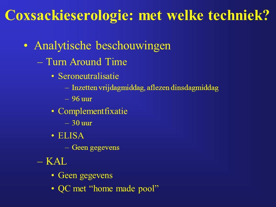 Coxsackieserologie: met welke techniek? Analytische beschouwingen –Turn Around Time Seroneutralisatie –Inzetten vrijdagmiddag, aflezen dinsdagmiddag –