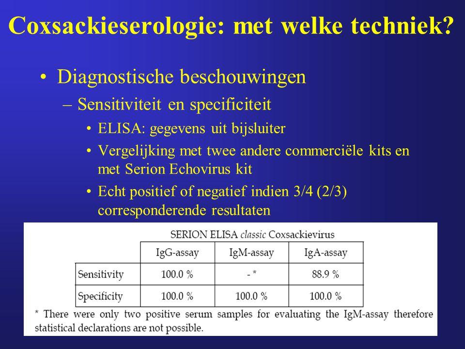 Coxsackieserologie: met welke techniek? Diagnostische beschouwingen –Sensitiviteit en specificiteit ELISA: gegevens uit bijsluiter Vergelijking met tw
